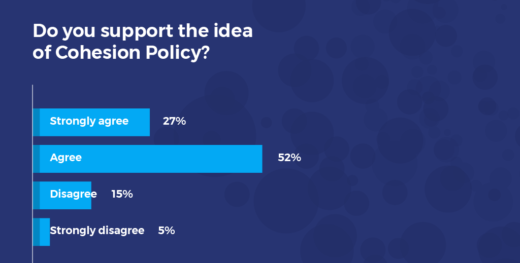 What do Europeans think of Cohesion Policy? An early look at PERCEIVE's survey