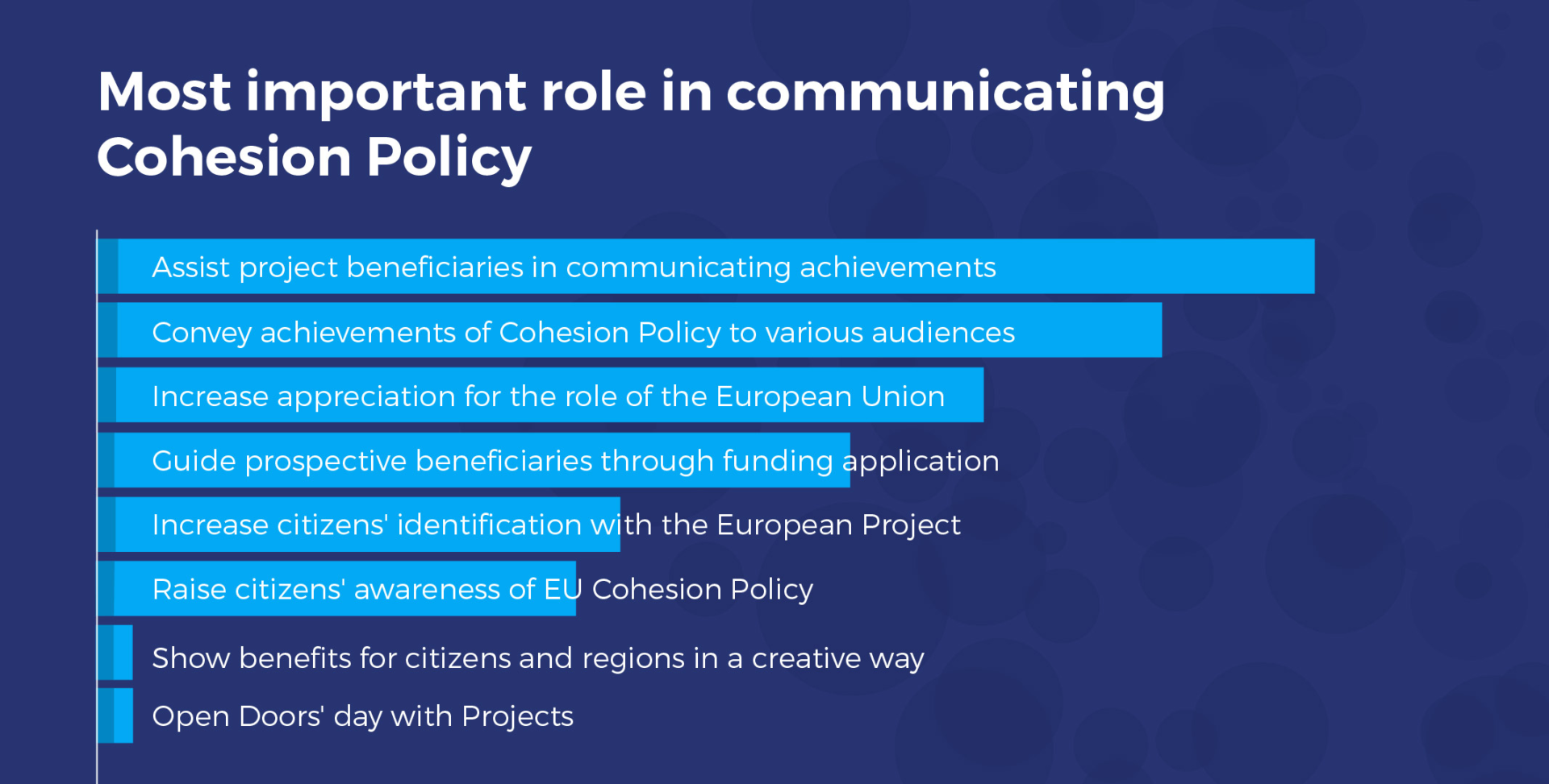 Designing new communication strategies for Cohesion Policy? PERCEIVE Project first insights