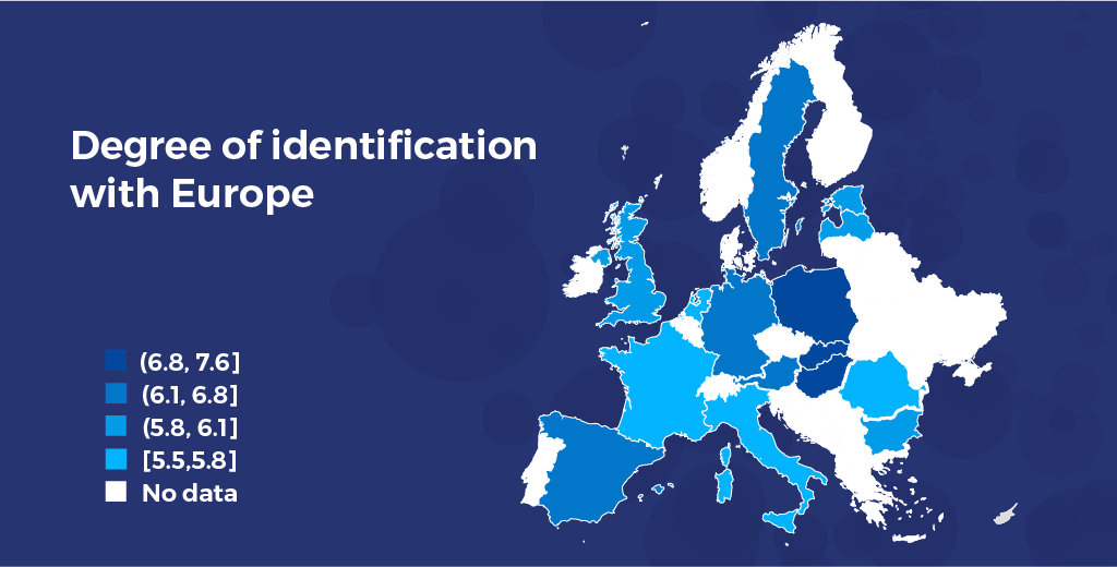 What influences citizens' perception and identification with the EU?